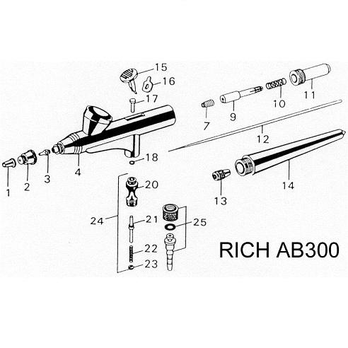 Rich AB300