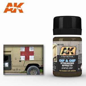 AK Streaking Effects OIF & OEF Effects