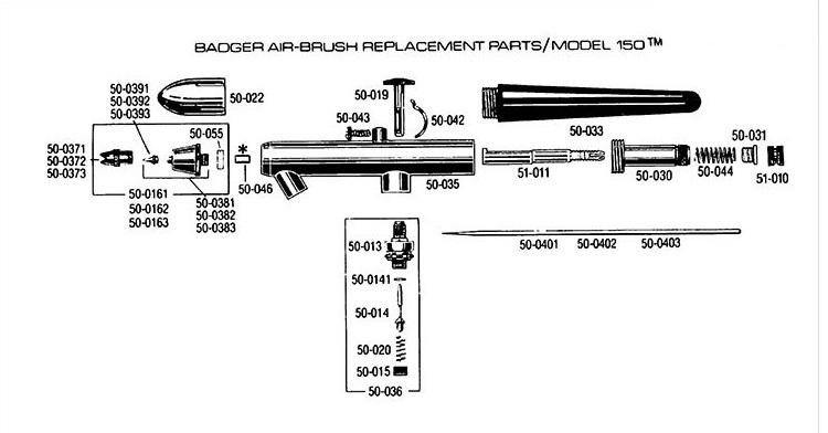 Model 150