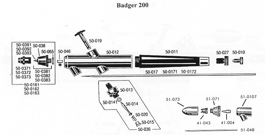 Model 200