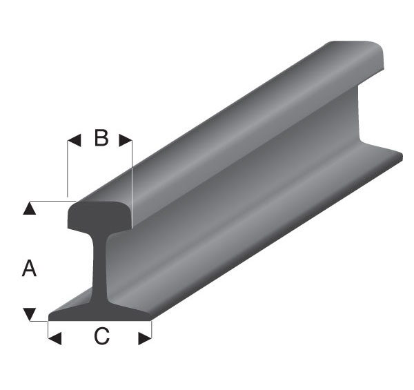 Rail profiel