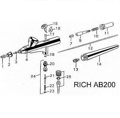 Rich AB200